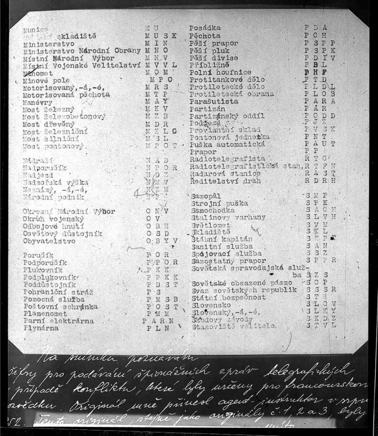 07. Šifry pro odesílání zpráv vysílačkou během předpokládaného válečného konfliktu.